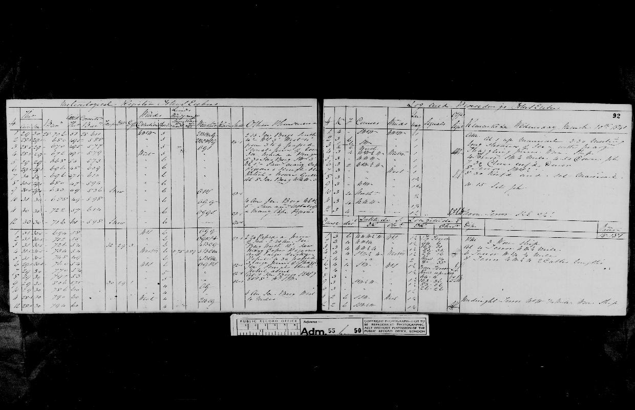 Image of page from logbook http://data.ceda.ac.uk/badc/corral/images/adm55_medium/log050/med_adm55_log050_page088.jpg