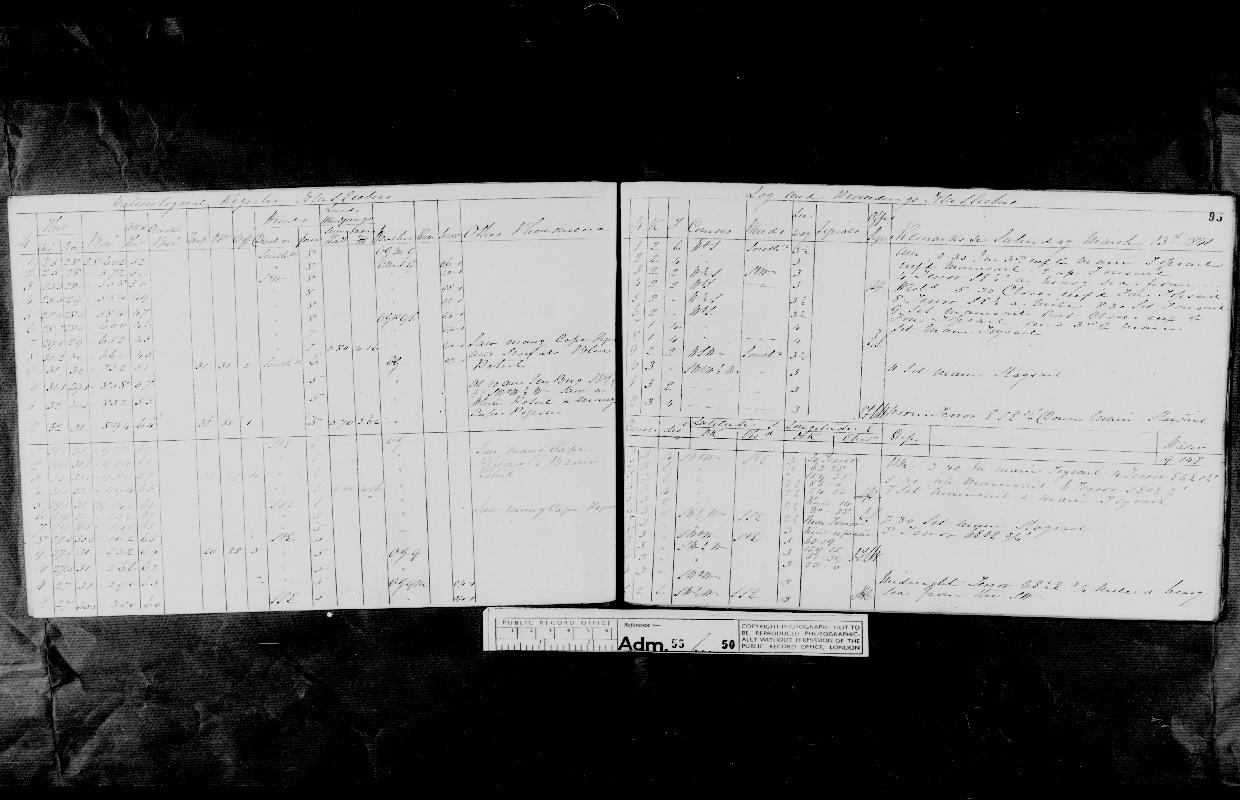 Image of page from logbook http://data.ceda.ac.uk/badc/corral/images/adm55_medium/log050/med_adm55_log050_page091.jpg