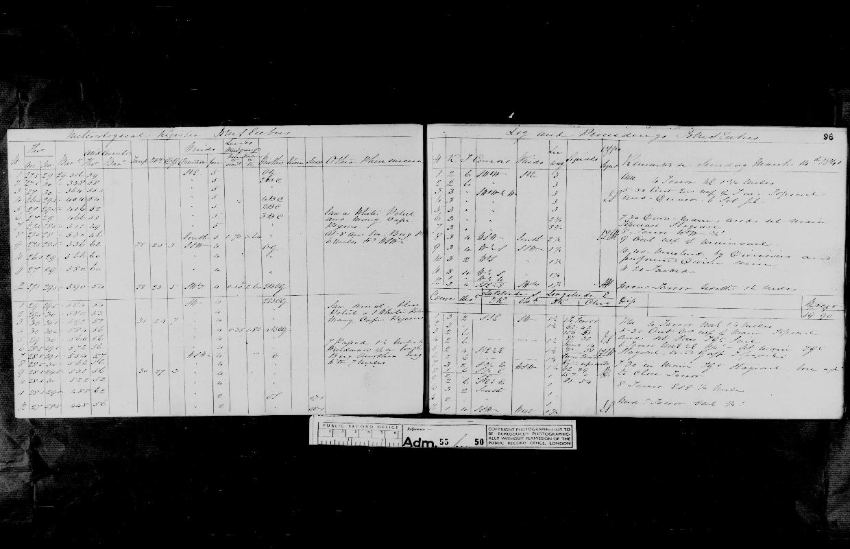 Image of page from logbook http://data.ceda.ac.uk/badc/corral/images/adm55_medium/log050/med_adm55_log050_page092.jpg
