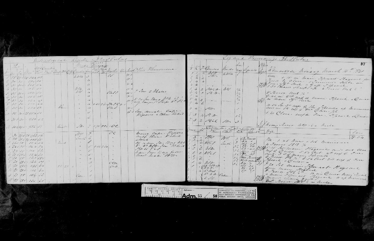 Image of page from logbook http://data.ceda.ac.uk/badc/corral/images/adm55_medium/log050/med_adm55_log050_page093.jpg