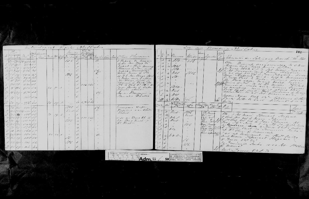 Image of page from logbook http://data.ceda.ac.uk/badc/corral/images/adm55_medium/log050/med_adm55_log050_page098.jpg