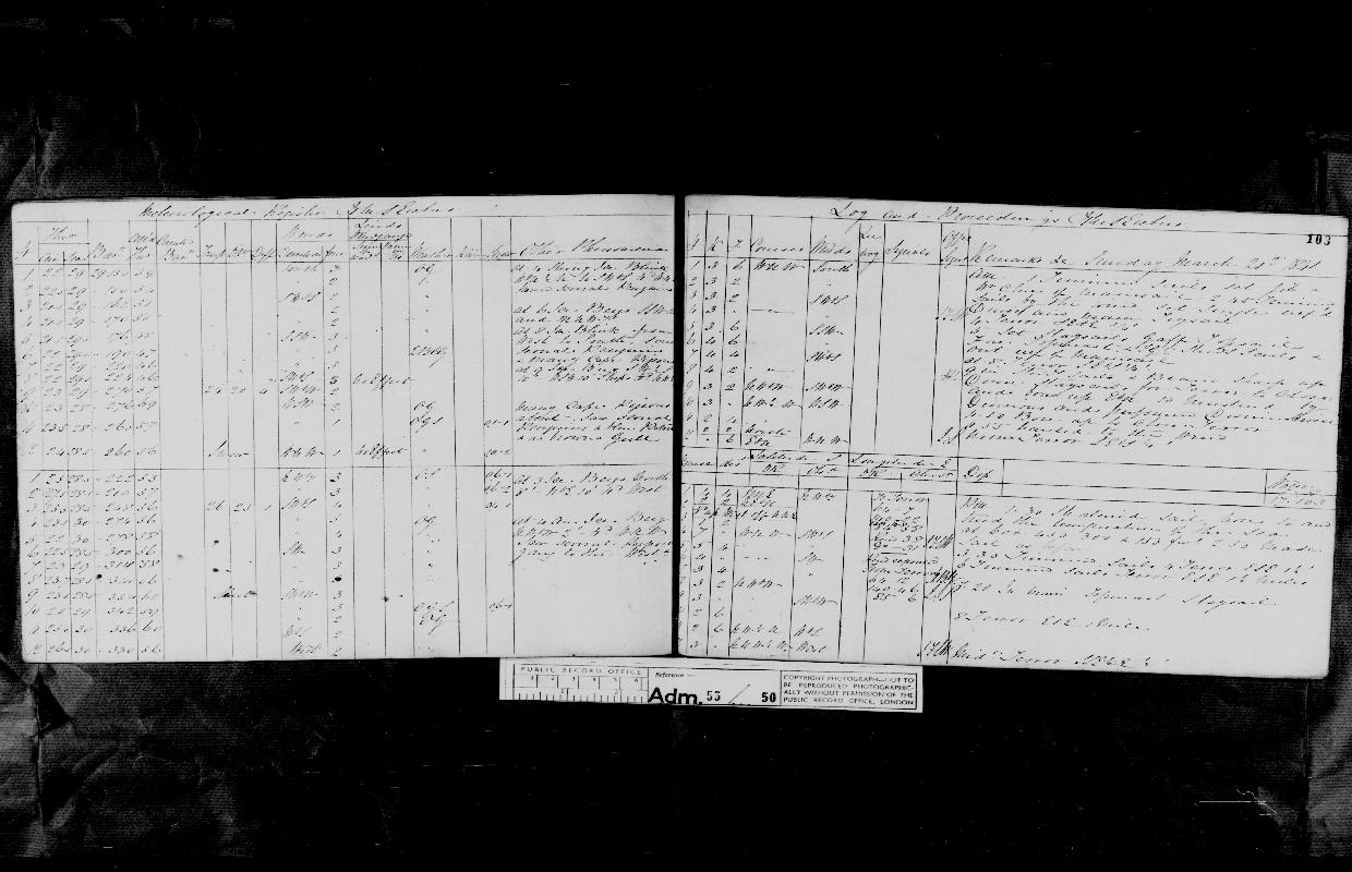 Image of page from logbook http://data.ceda.ac.uk/badc/corral/images/adm55_medium/log050/med_adm55_log050_page099.jpg