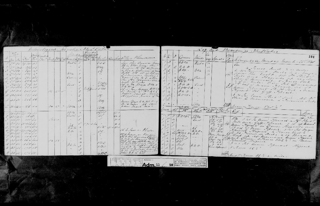 Image of page from logbook http://data.ceda.ac.uk/badc/corral/images/adm55_medium/log050/med_adm55_log050_page100.jpg