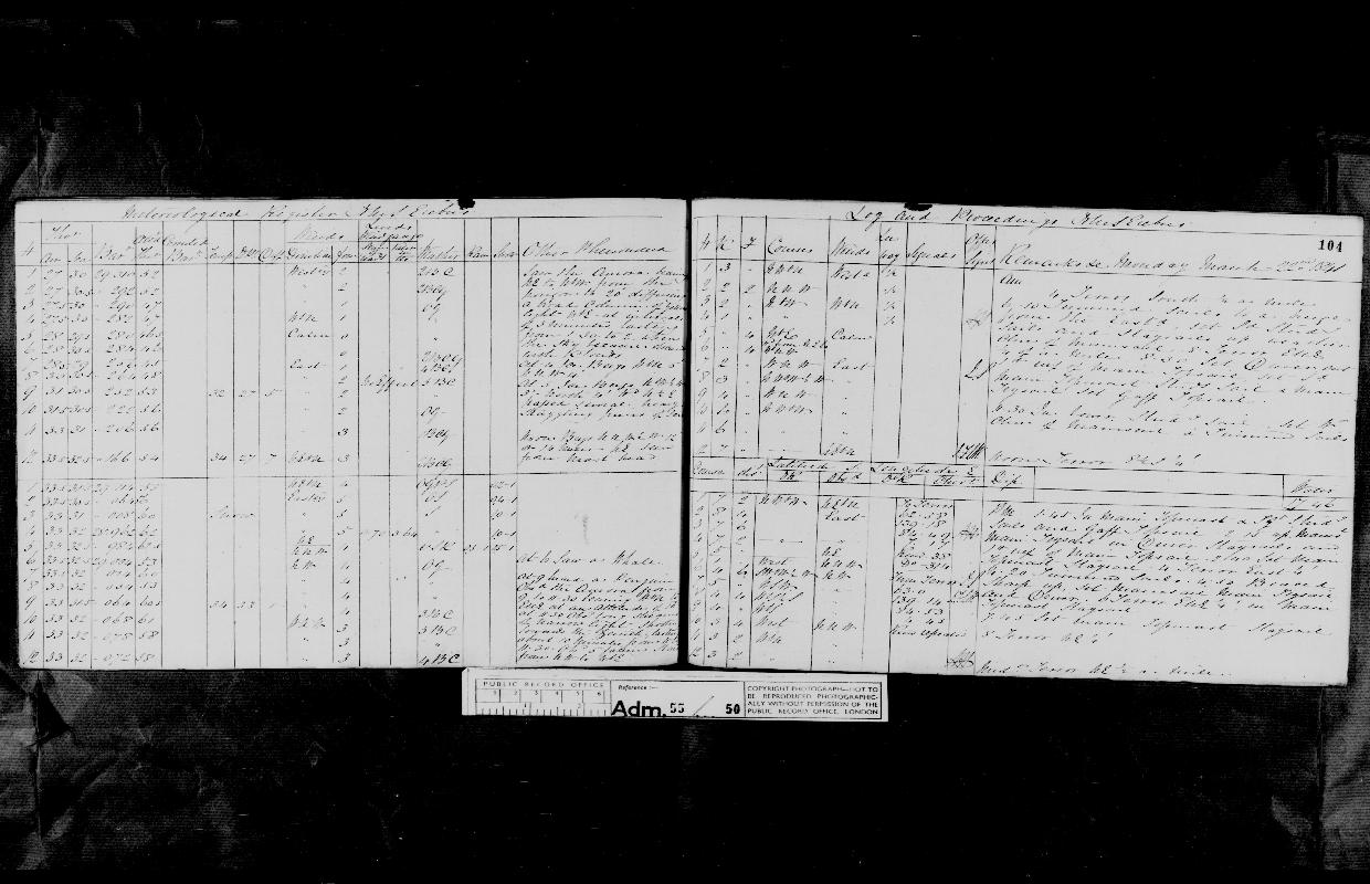 Image of page from logbook http://data.ceda.ac.uk/badc/corral/images/adm55_medium/log050/med_adm55_log050_page101.jpg
