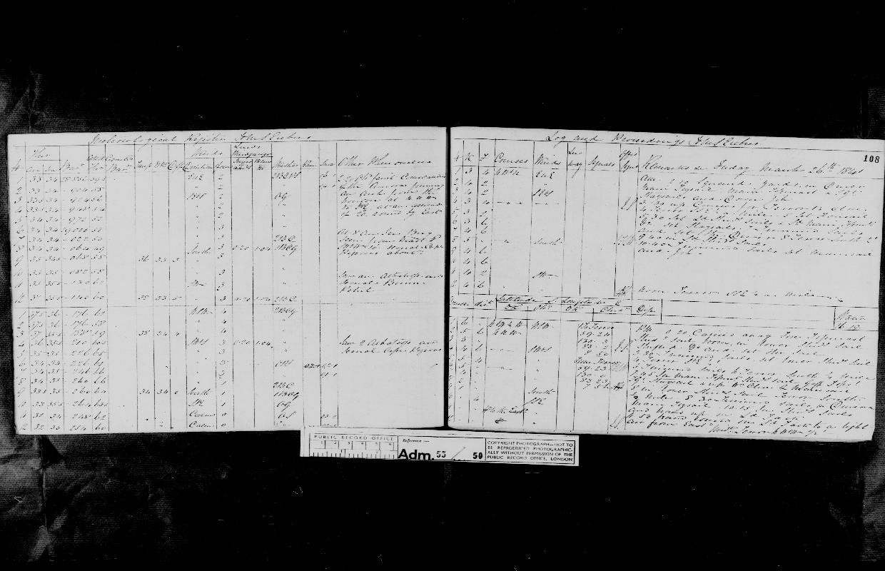 Image of page from logbook http://data.ceda.ac.uk/badc/corral/images/adm55_medium/log050/med_adm55_log050_page105.jpg