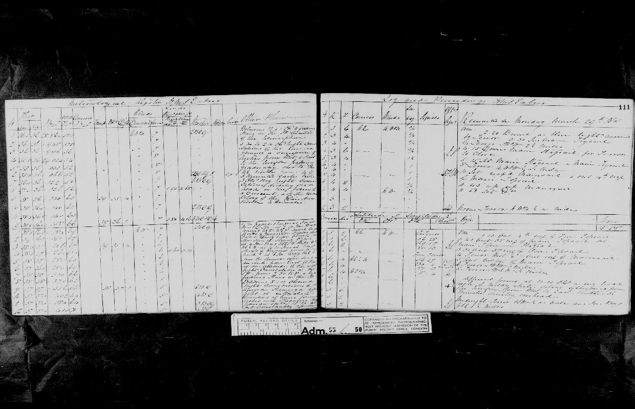 Image of page from logbook http://data.ceda.ac.uk/badc/corral/images/adm55_medium/log050/med_adm55_log050_page108.jpg