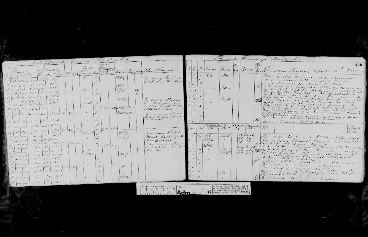 Image of page from logbook http://data.ceda.ac.uk/badc/corral/images/adm55_medium/log050/med_adm55_log050_page120.jpg