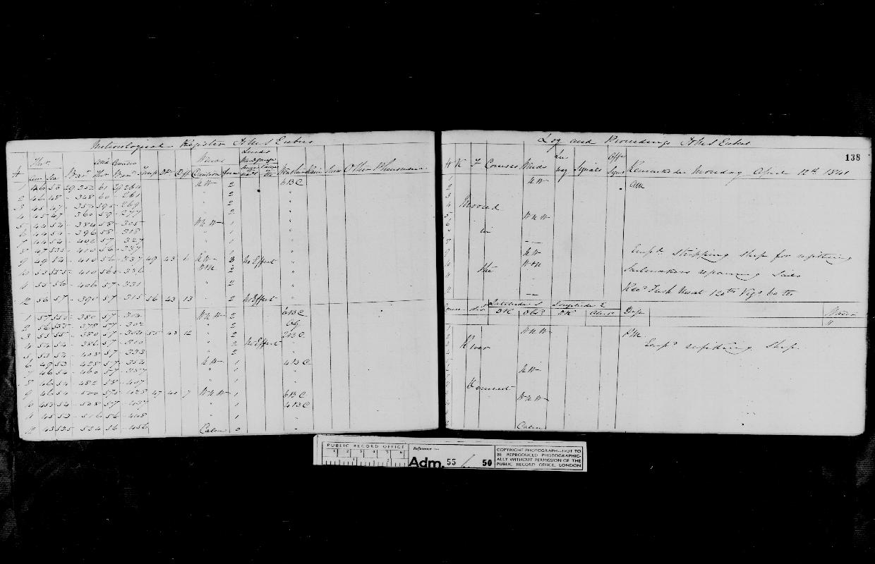 Image of page from logbook http://data.ceda.ac.uk/badc/corral/images/adm55_medium/log050/med_adm55_log050_page129.jpg