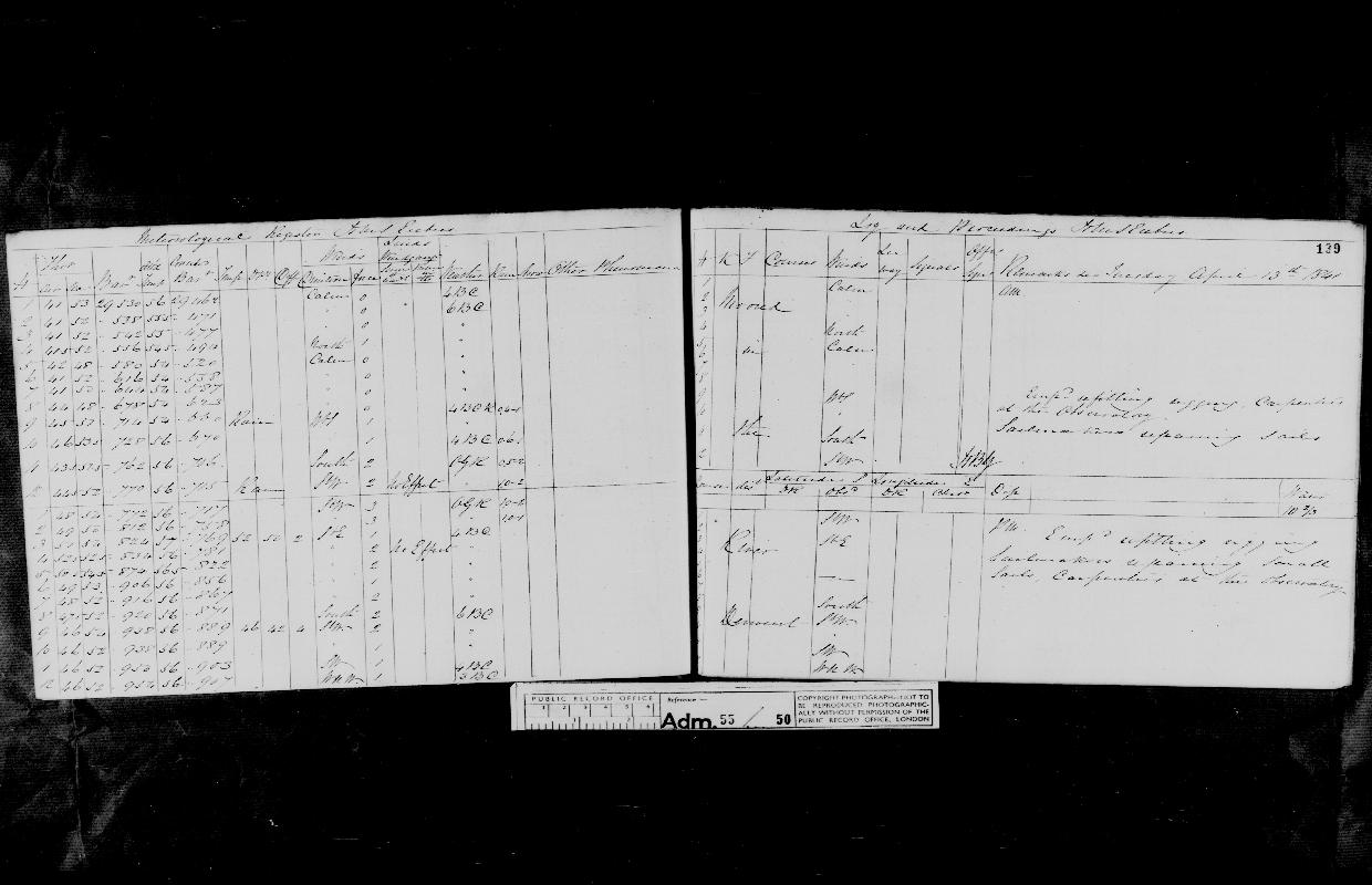 Image of page from logbook http://data.ceda.ac.uk/badc/corral/images/adm55_medium/log050/med_adm55_log050_page131.jpg