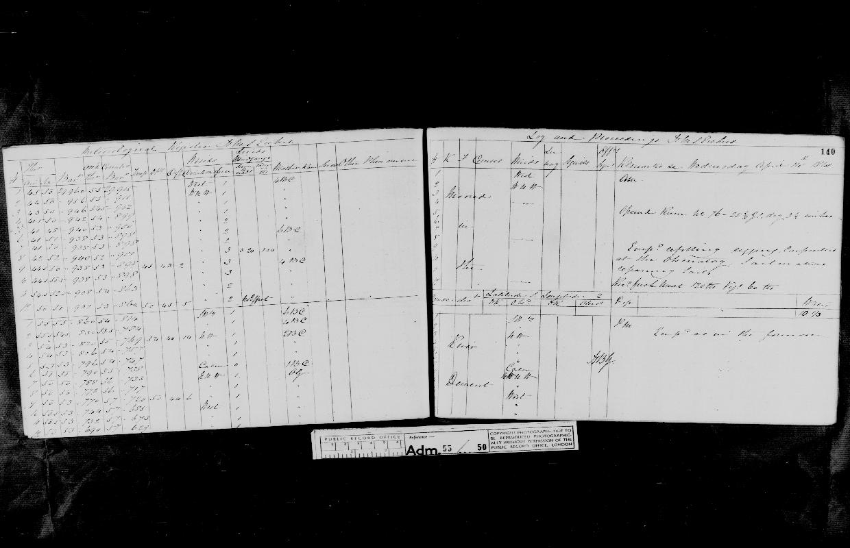 Image of page from logbook http://data.ceda.ac.uk/badc/corral/images/adm55_medium/log050/med_adm55_log050_page132.jpg