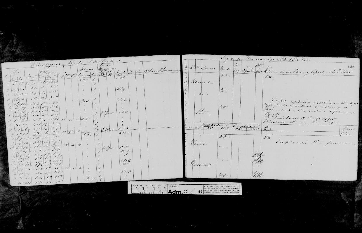 Image of page from logbook http://data.ceda.ac.uk/badc/corral/images/adm55_medium/log050/med_adm55_log050_page134.jpg
