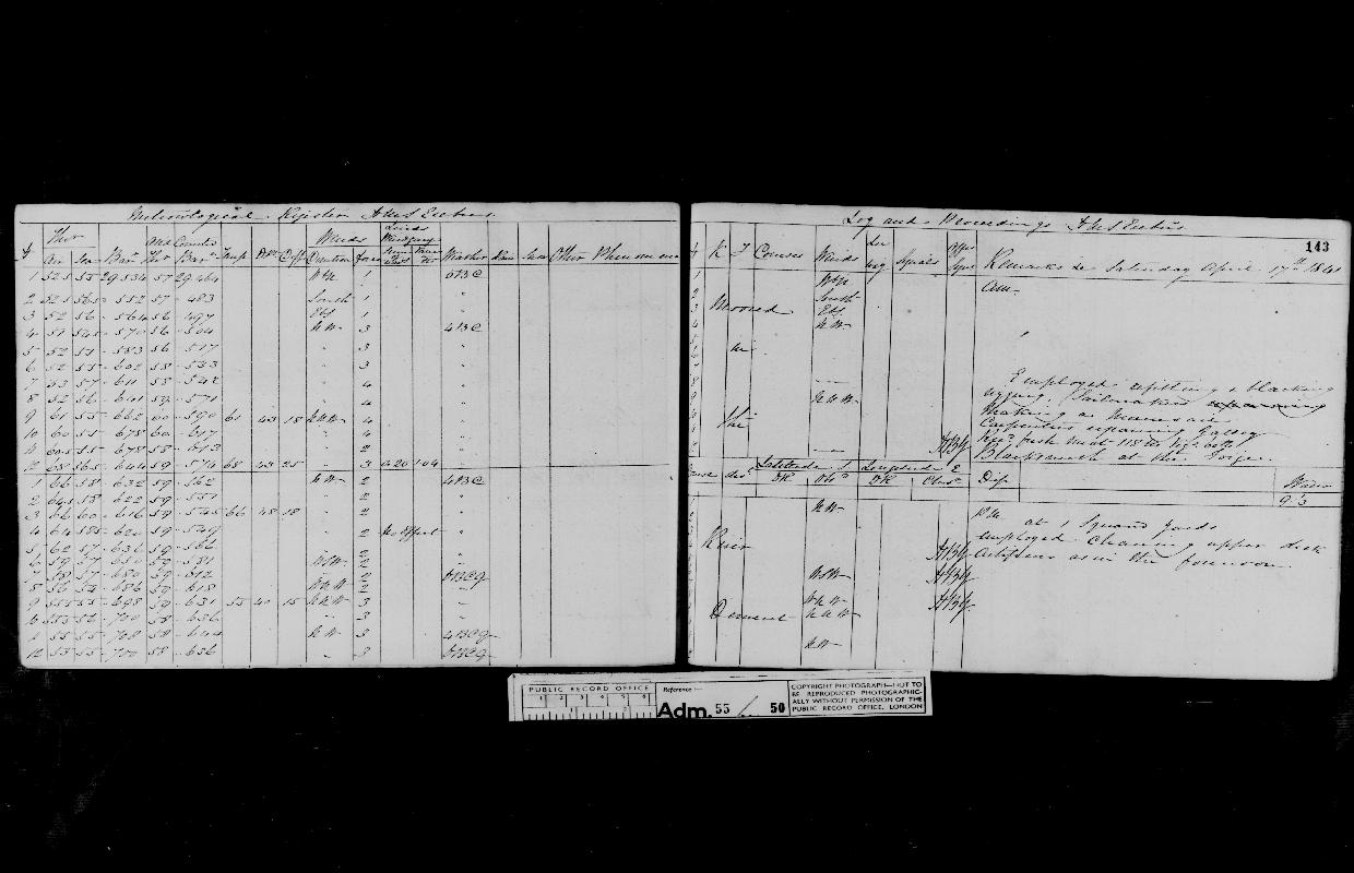 Image of page from logbook http://data.ceda.ac.uk/badc/corral/images/adm55_medium/log050/med_adm55_log050_page135.jpg