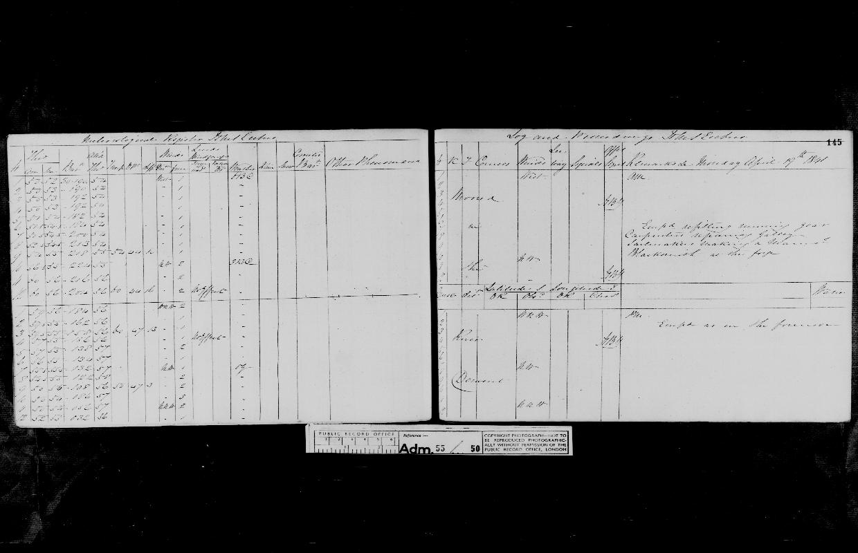 Image of page from logbook http://data.ceda.ac.uk/badc/corral/images/adm55_medium/log050/med_adm55_log050_page137.jpg
