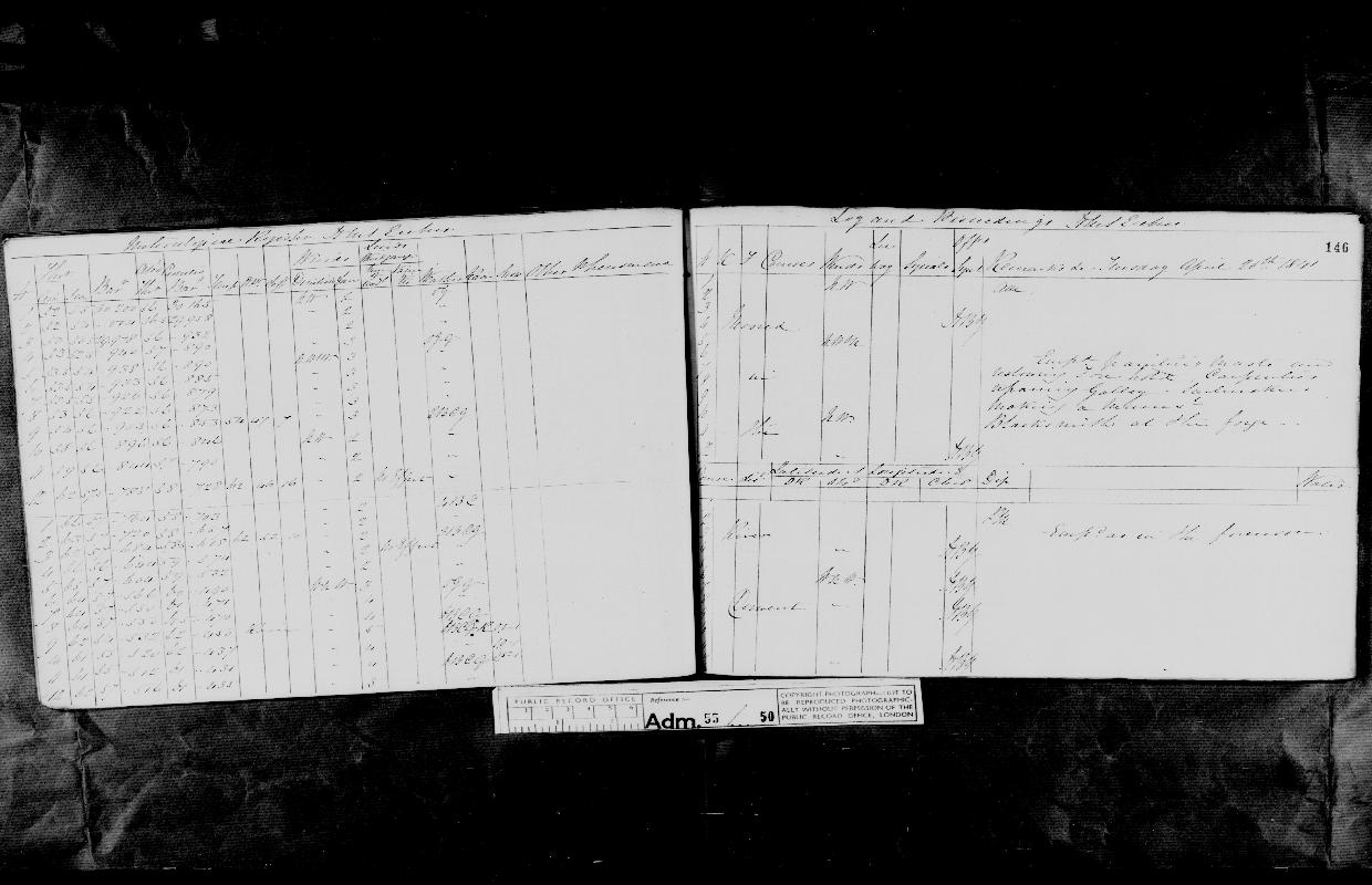Image of page from logbook http://data.ceda.ac.uk/badc/corral/images/adm55_medium/log050/med_adm55_log050_page138.jpg