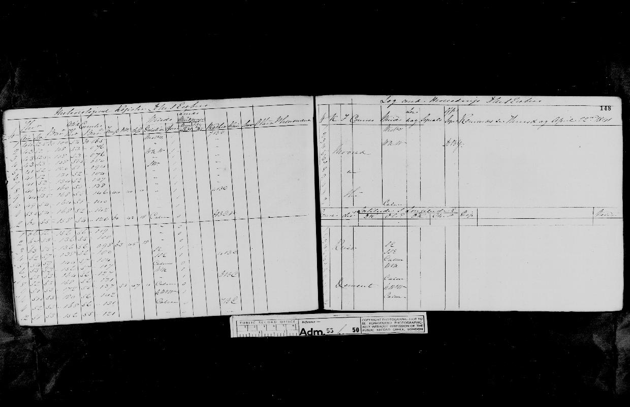 Image of page from logbook http://data.ceda.ac.uk/badc/corral/images/adm55_medium/log050/med_adm55_log050_page140.jpg