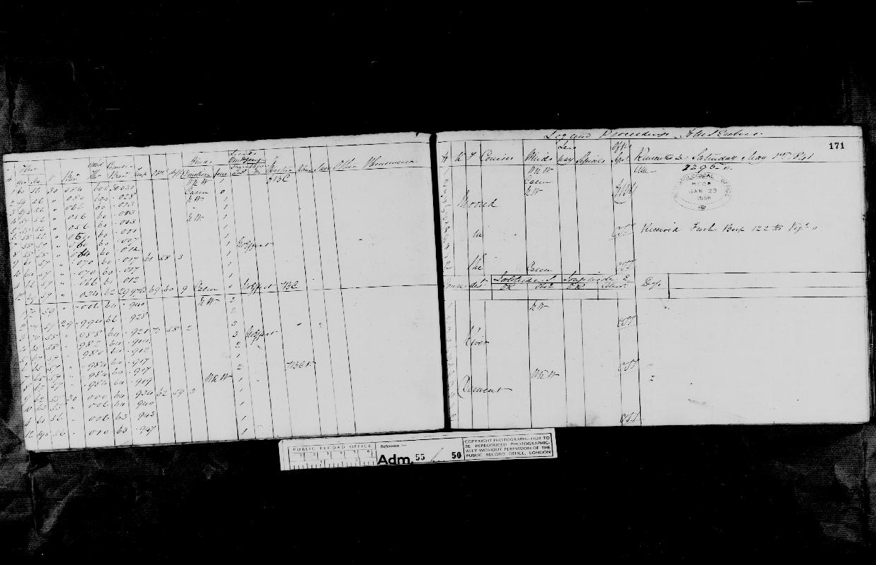 Image of page from logbook http://data.ceda.ac.uk/badc/corral/images/adm55_medium/log050/med_adm55_log050_page153.jpg