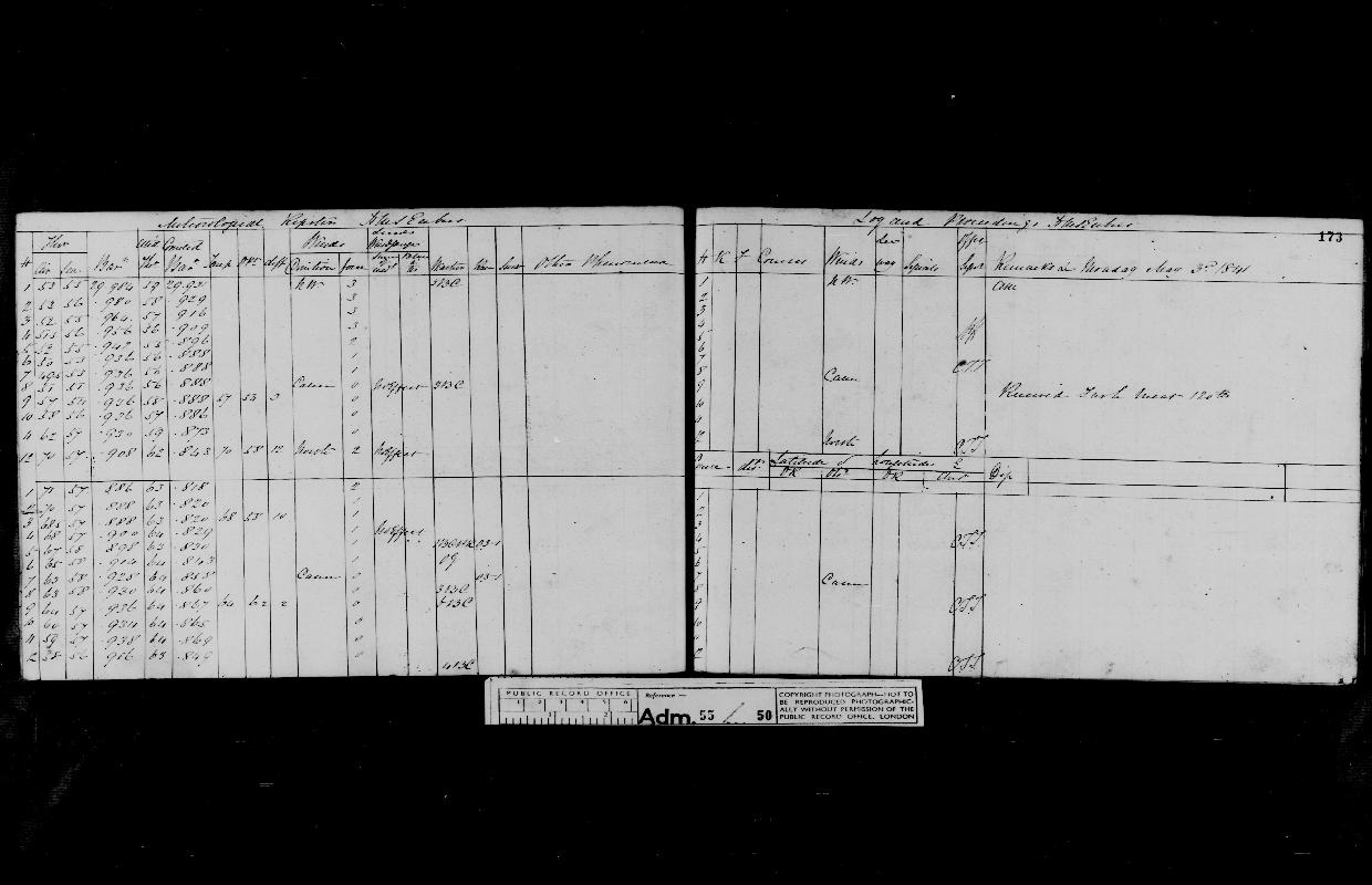 Image of page from logbook http://data.ceda.ac.uk/badc/corral/images/adm55_medium/log050/med_adm55_log050_page155.jpg