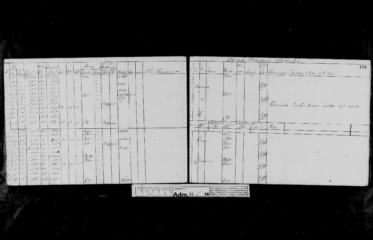 Image of page from logbook http://data.ceda.ac.uk/badc/corral/images/adm55_medium/log050/med_adm55_log050_page156.jpg