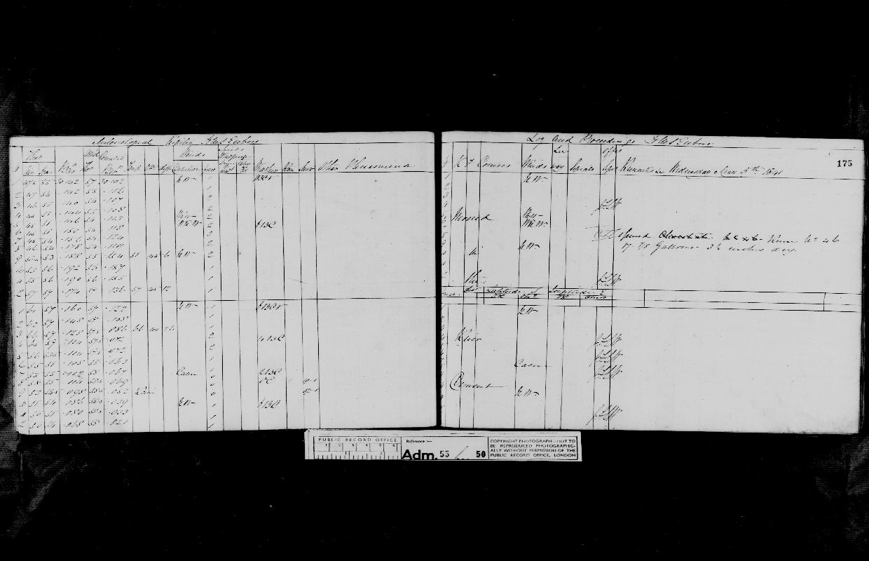 Image of page from logbook http://data.ceda.ac.uk/badc/corral/images/adm55_medium/log050/med_adm55_log050_page157.jpg