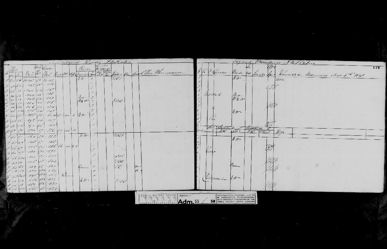Image of page from logbook http://data.ceda.ac.uk/badc/corral/images/adm55_medium/log050/med_adm55_log050_page158.jpg
