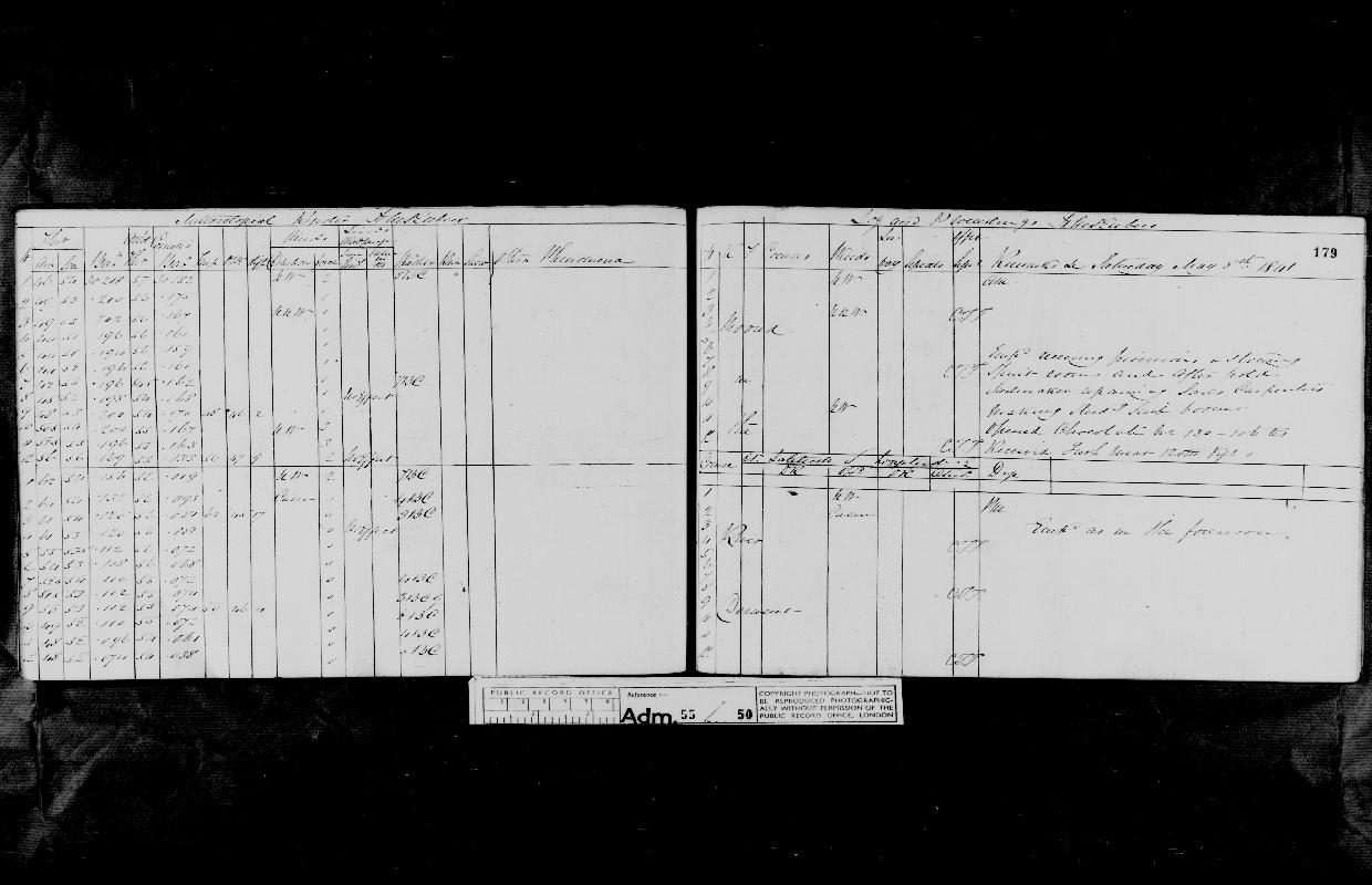 Image of page from logbook http://data.ceda.ac.uk/badc/corral/images/adm55_medium/log050/med_adm55_log050_page161.jpg