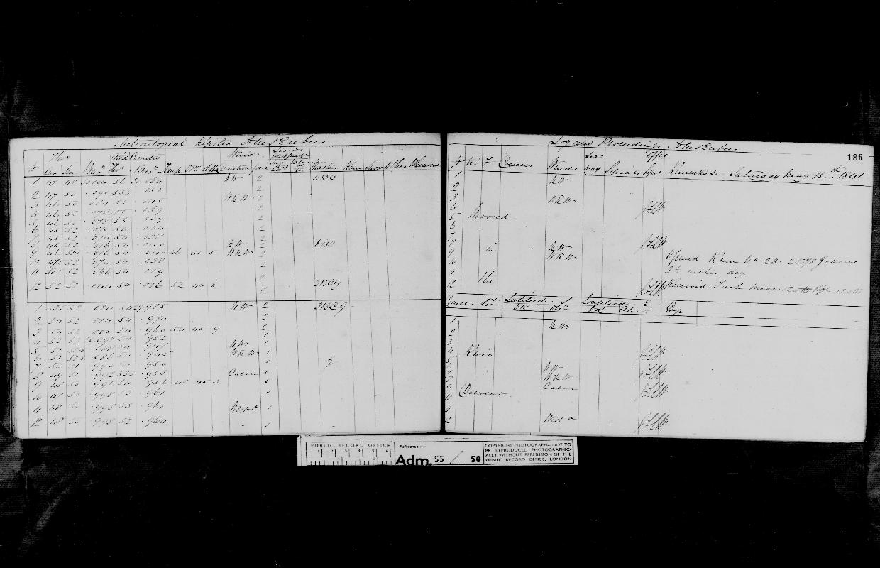 Image of page from logbook http://data.ceda.ac.uk/badc/corral/images/adm55_medium/log050/med_adm55_log050_page168.jpg