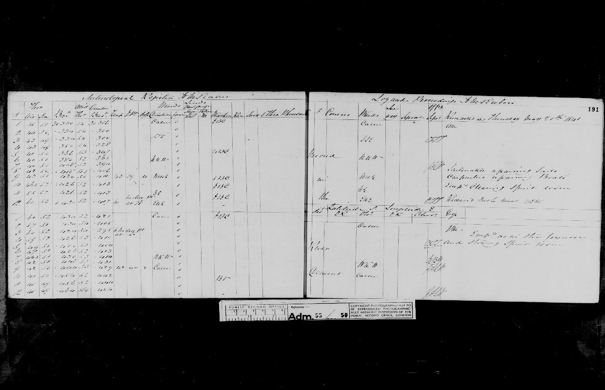 Image of page from logbook http://data.ceda.ac.uk/badc/corral/images/adm55_medium/log050/med_adm55_log050_page173.jpg