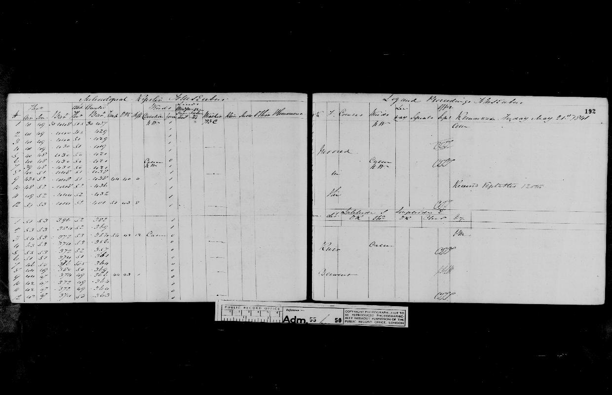 Image of page from logbook http://data.ceda.ac.uk/badc/corral/images/adm55_medium/log050/med_adm55_log050_page174.jpg