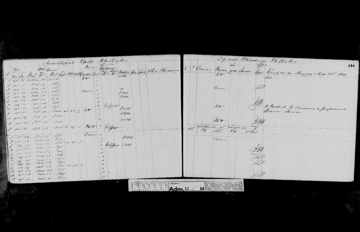 Image of page from logbook http://data.ceda.ac.uk/badc/corral/images/adm55_medium/log050/med_adm55_log050_page176.jpg