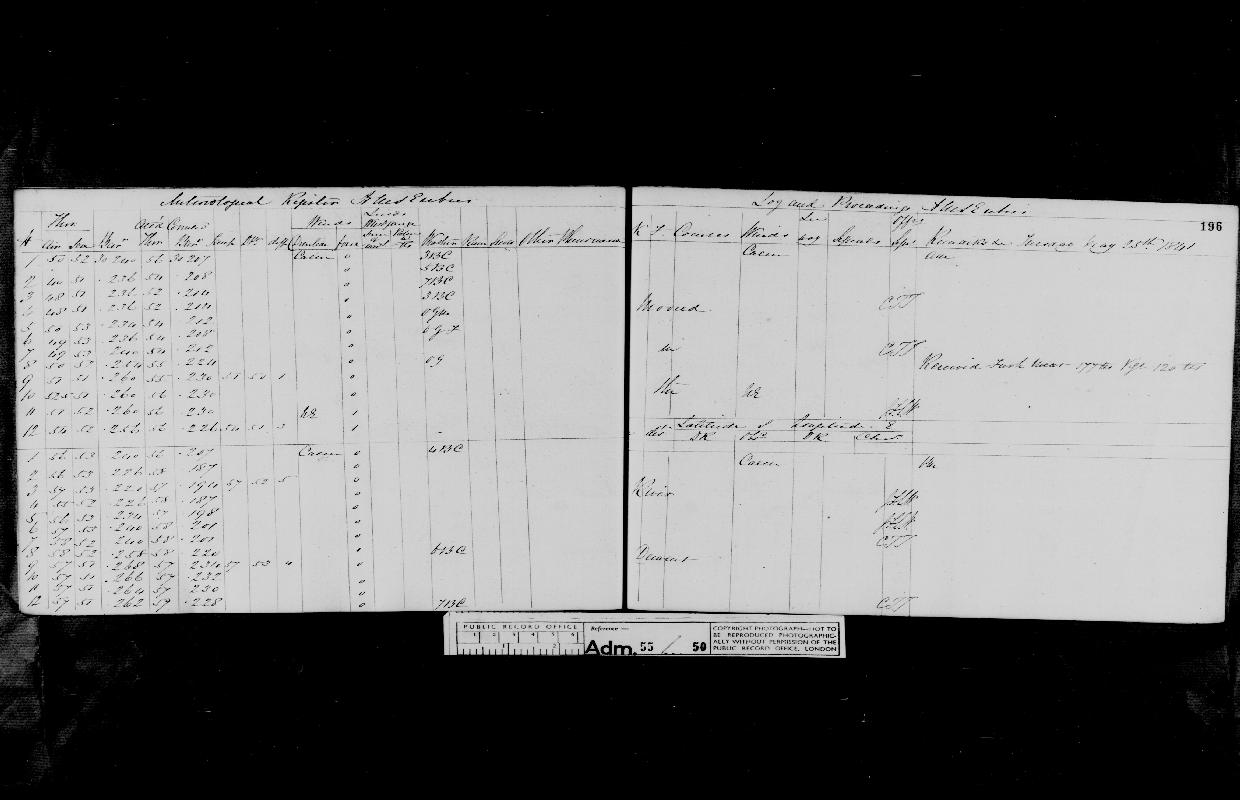 Image of page from logbook http://data.ceda.ac.uk/badc/corral/images/adm55_medium/log050/med_adm55_log050_page178.jpg