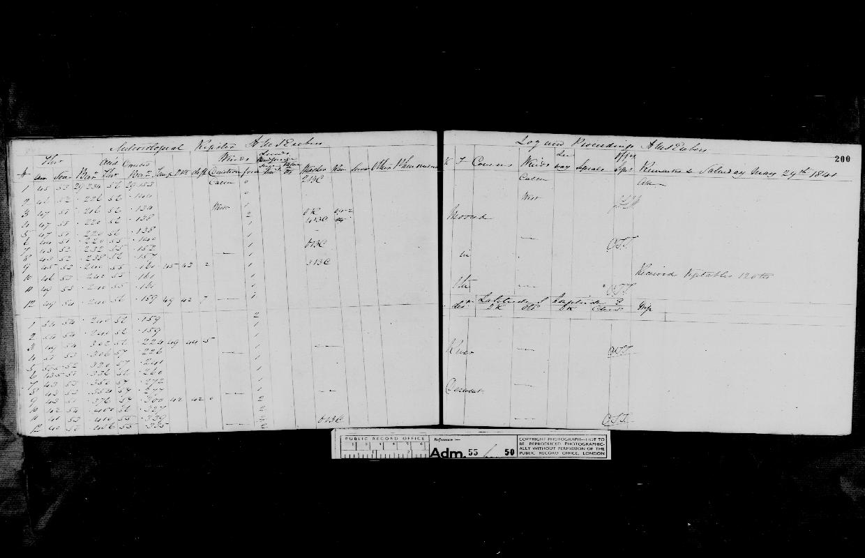 Image of page from logbook http://data.ceda.ac.uk/badc/corral/images/adm55_medium/log050/med_adm55_log050_page182.jpg