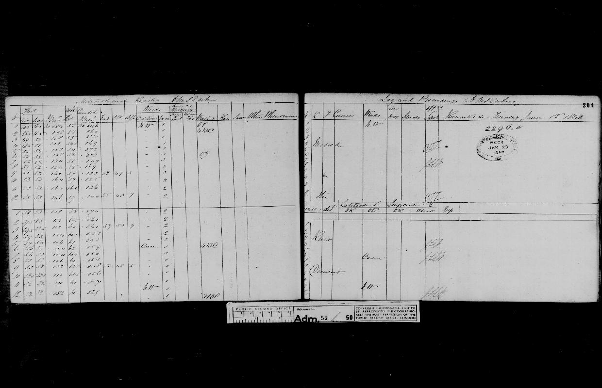 Image of page from logbook http://data.ceda.ac.uk/badc/corral/images/adm55_medium/log050/med_adm55_log050_page186.jpg