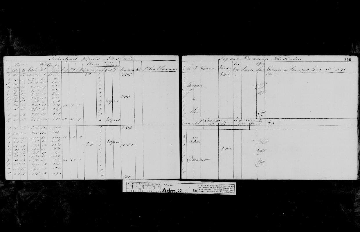 Image of page from logbook http://data.ceda.ac.uk/badc/corral/images/adm55_medium/log050/med_adm55_log050_page188.jpg