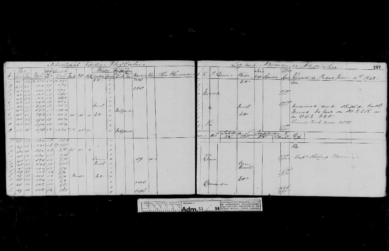 Image of page from logbook http://data.ceda.ac.uk/badc/corral/images/adm55_medium/log050/med_adm55_log050_page189.jpg