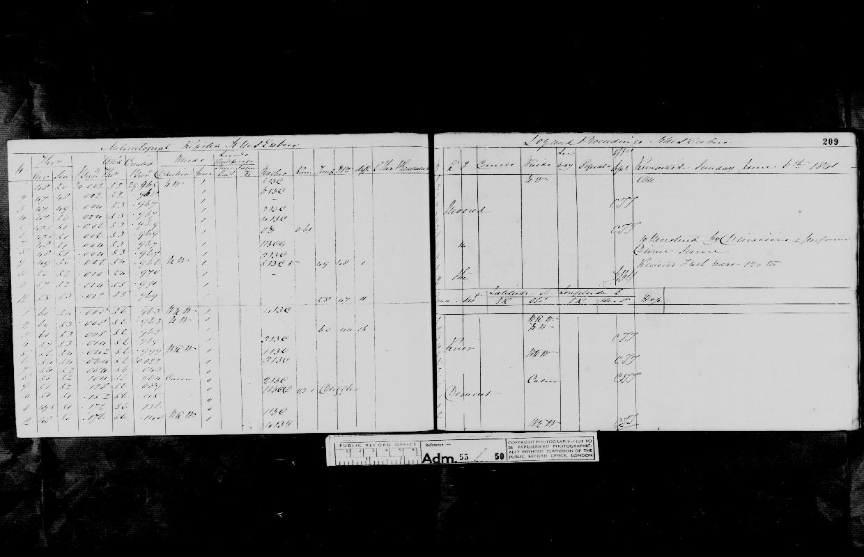Image of page from logbook http://data.ceda.ac.uk/badc/corral/images/adm55_medium/log050/med_adm55_log050_page192.jpg