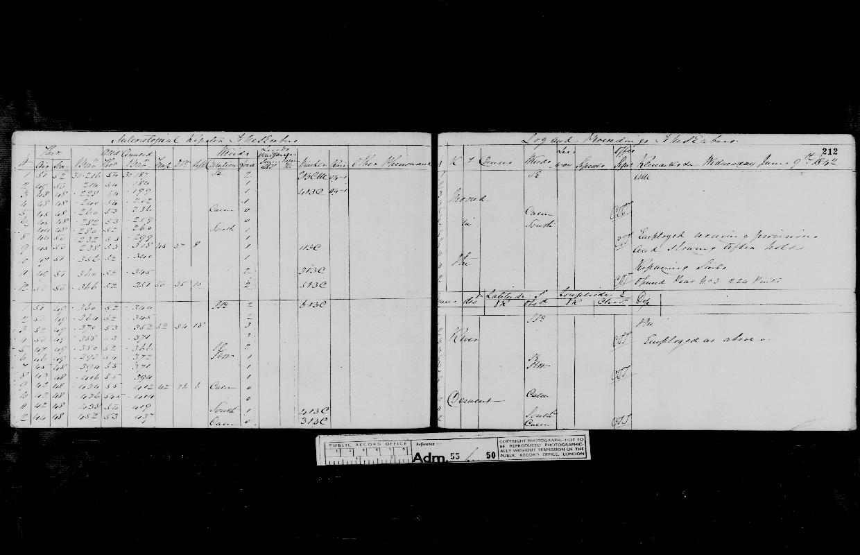 Image of page from logbook http://data.ceda.ac.uk/badc/corral/images/adm55_medium/log050/med_adm55_log050_page195.jpg