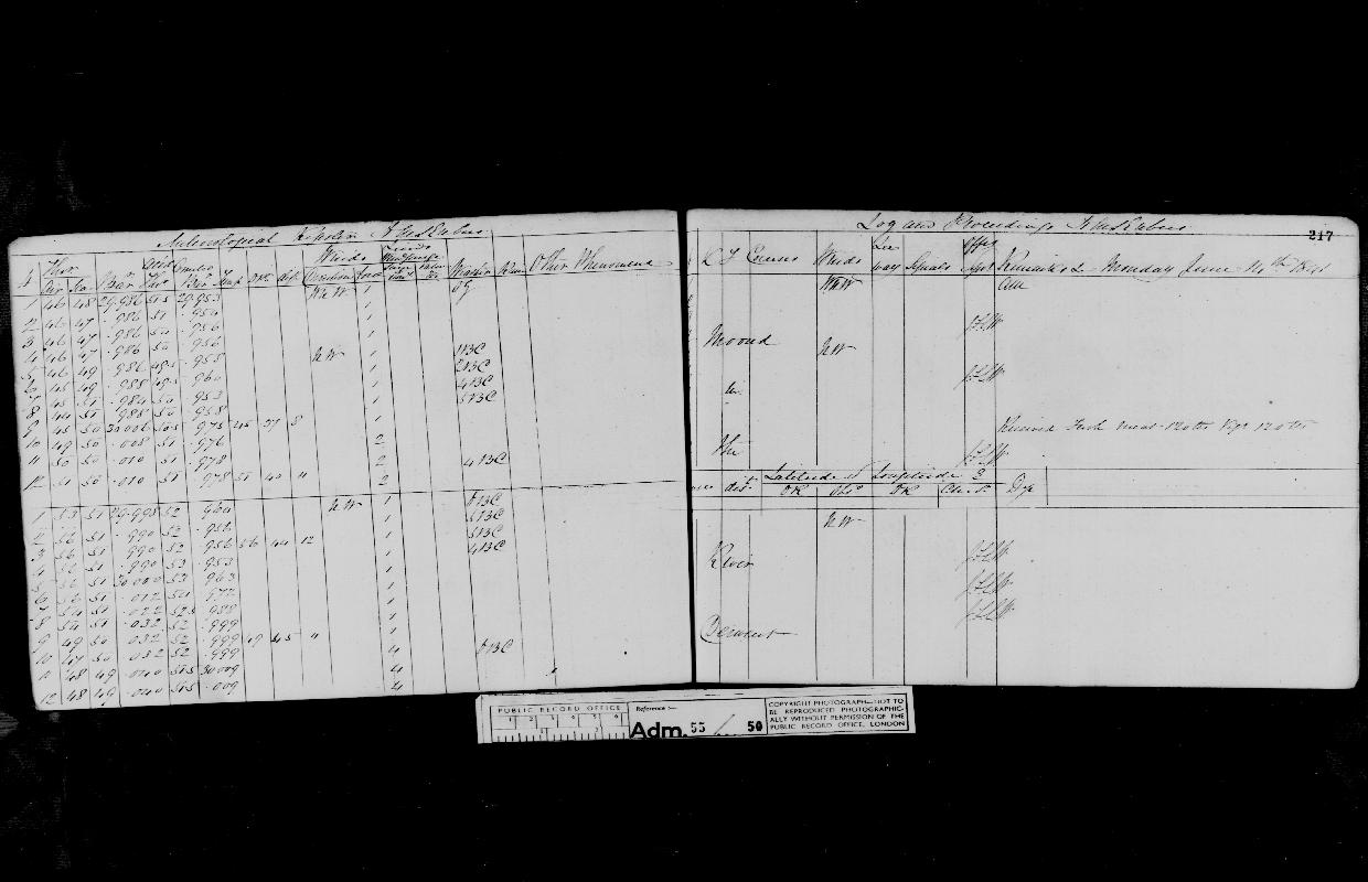 Image of page from logbook http://data.ceda.ac.uk/badc/corral/images/adm55_medium/log050/med_adm55_log050_page201.jpg