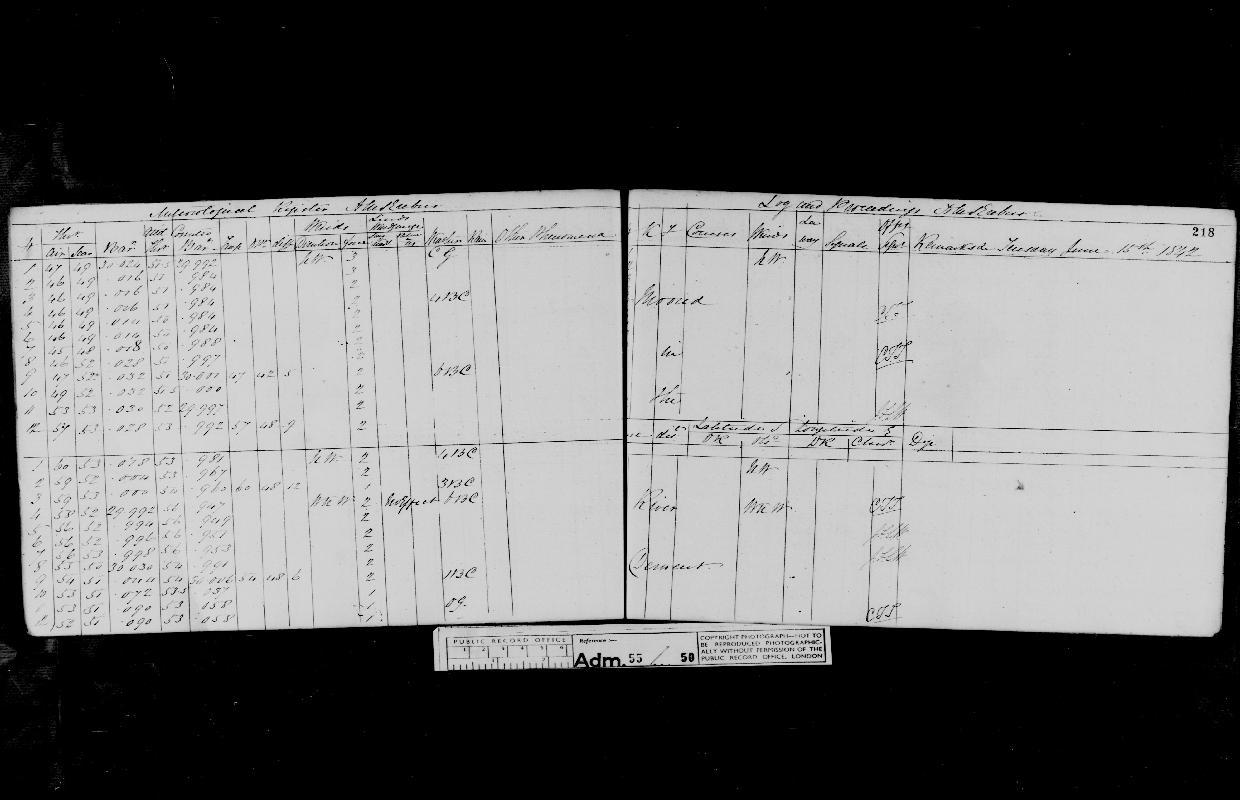 Image of page from logbook http://data.ceda.ac.uk/badc/corral/images/adm55_medium/log050/med_adm55_log050_page202.jpg