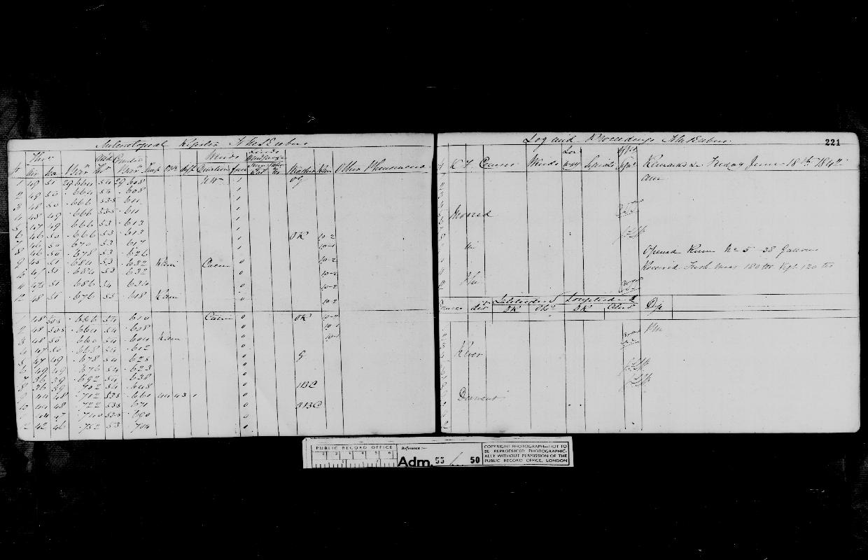Image of page from logbook http://data.ceda.ac.uk/badc/corral/images/adm55_medium/log050/med_adm55_log050_page205.jpg