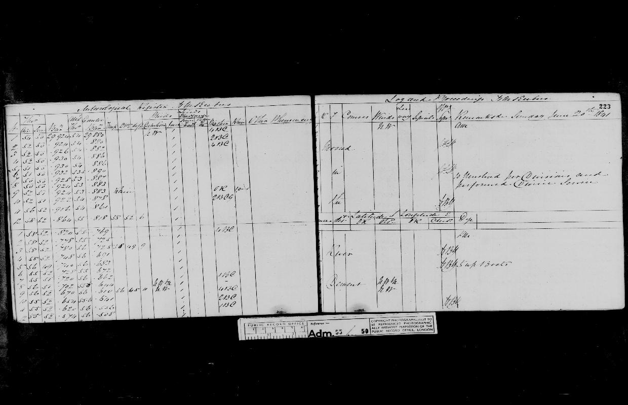 Image of page from logbook http://data.ceda.ac.uk/badc/corral/images/adm55_medium/log050/med_adm55_log050_page207.jpg