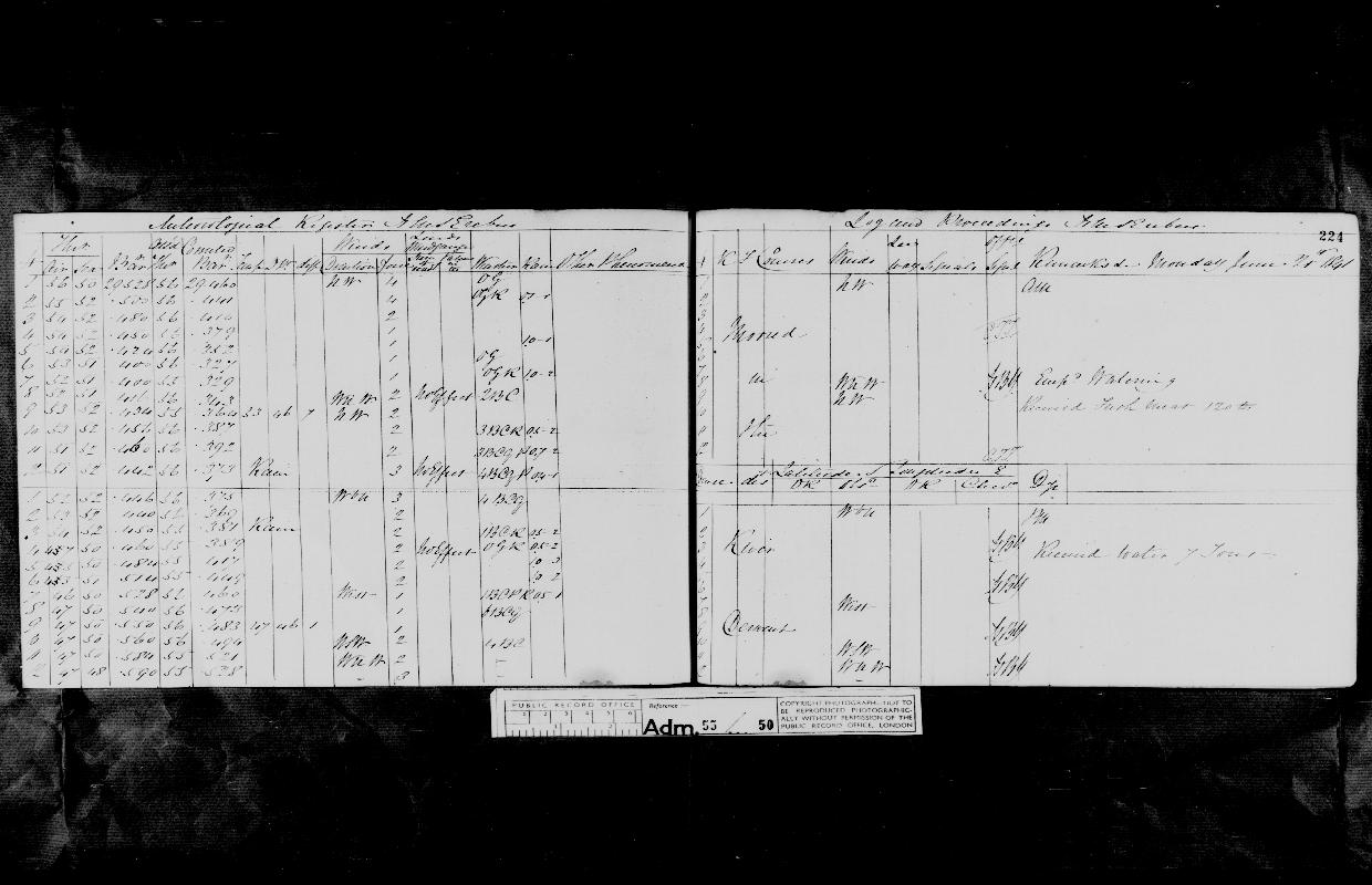 Image of page from logbook http://data.ceda.ac.uk/badc/corral/images/adm55_medium/log050/med_adm55_log050_page208.jpg