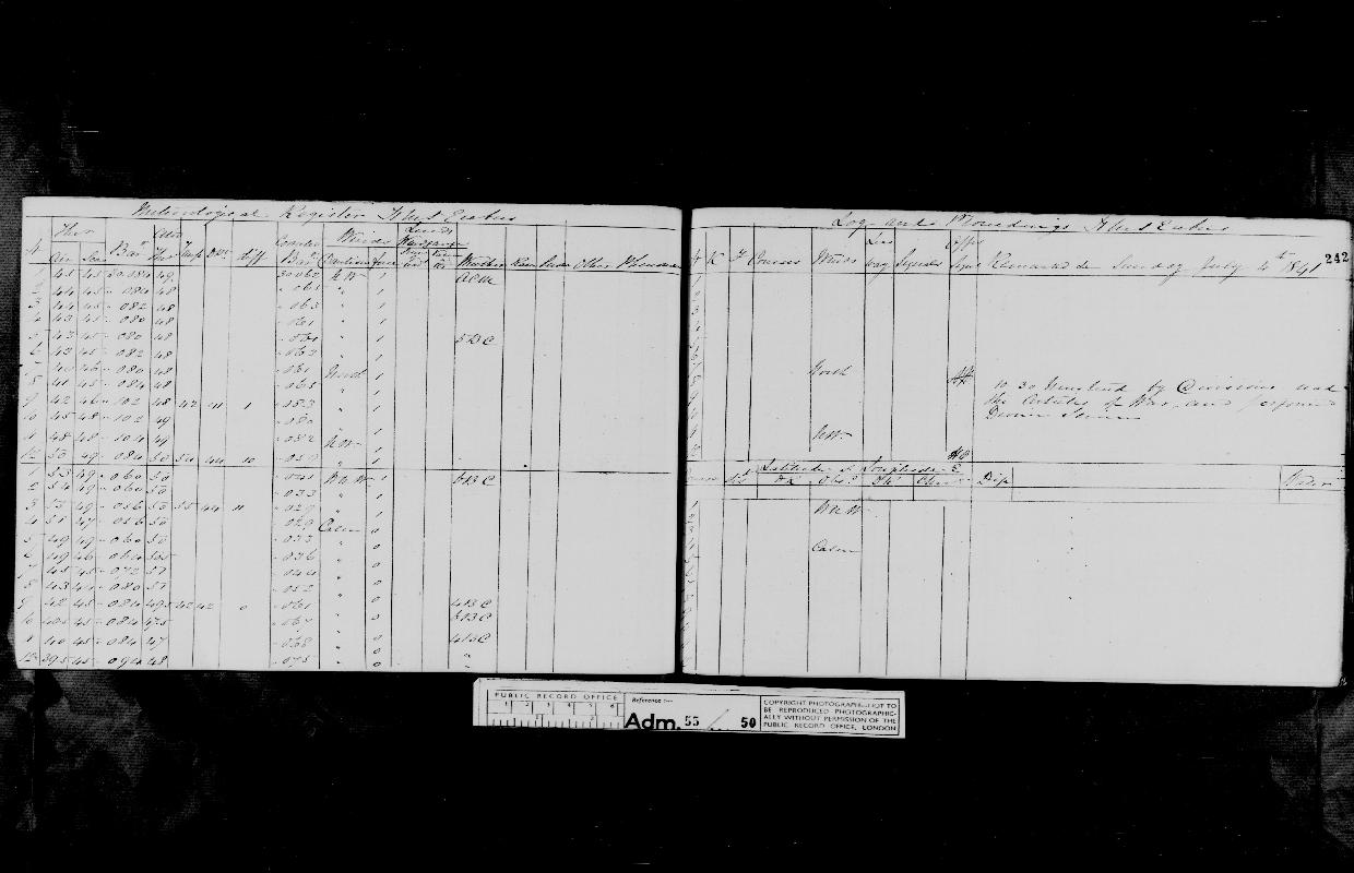 Image of page from logbook http://data.ceda.ac.uk/badc/corral/images/adm55_medium/log050/med_adm55_log050_page227.jpg