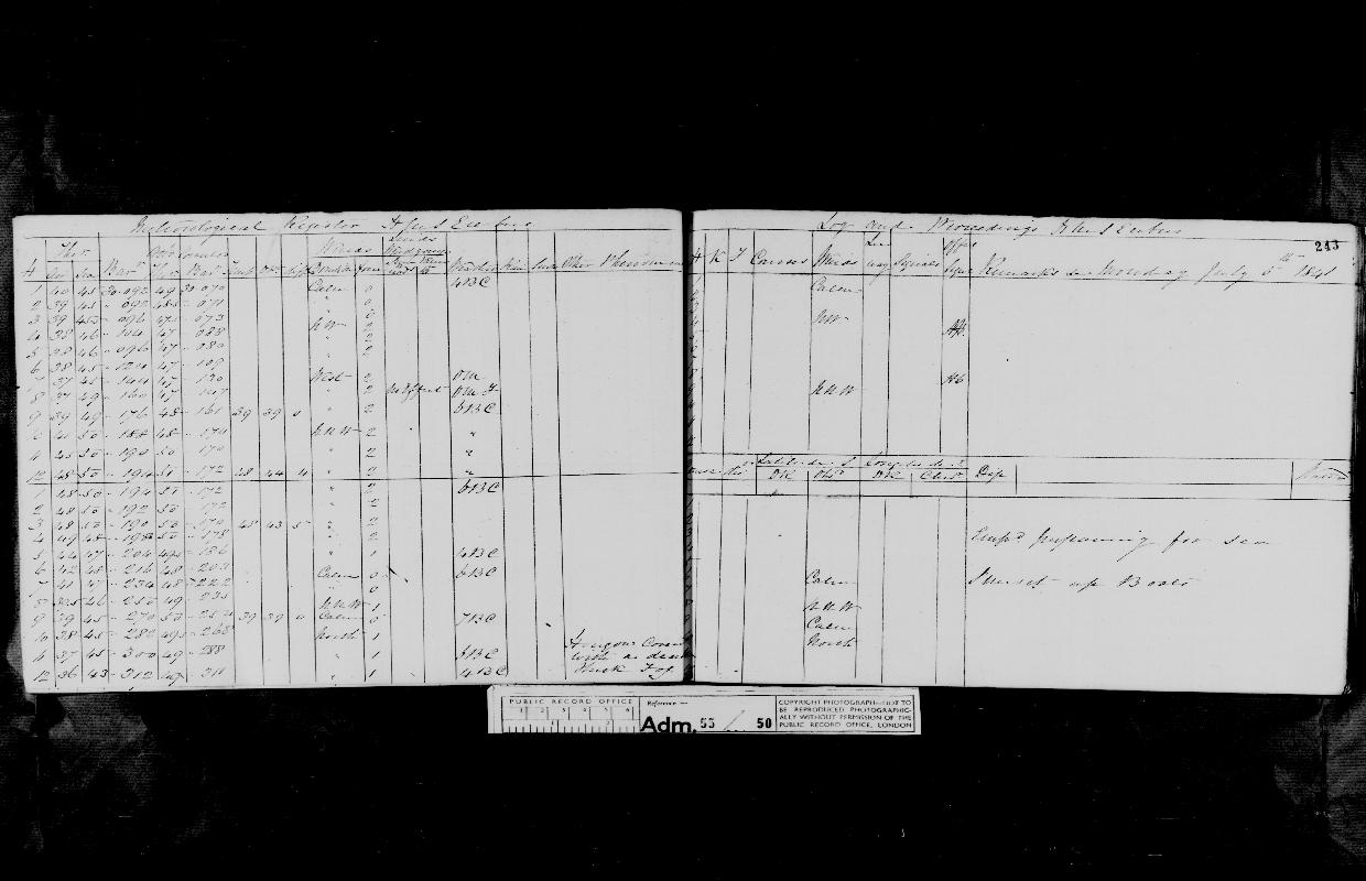 Image of page from logbook http://data.ceda.ac.uk/badc/corral/images/adm55_medium/log050/med_adm55_log050_page228.jpg