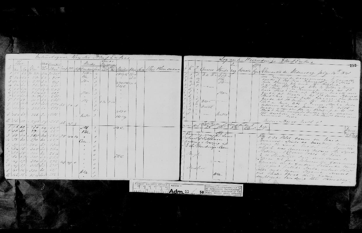 Image of page from logbook http://data.ceda.ac.uk/badc/corral/images/adm55_medium/log050/med_adm55_log050_page238.jpg