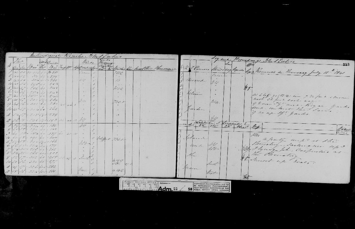 Image of page from logbook http://data.ceda.ac.uk/badc/corral/images/adm55_medium/log050/med_adm55_log050_page239.jpg