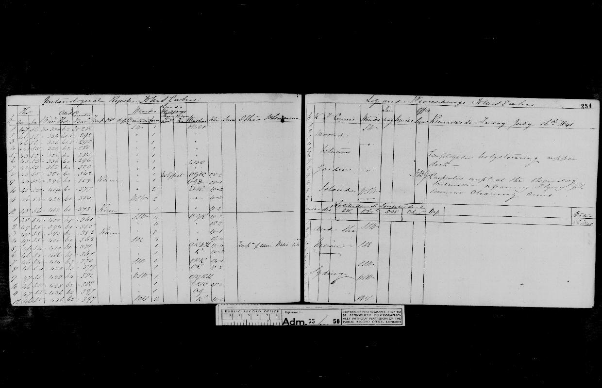 Image of page from logbook http://data.ceda.ac.uk/badc/corral/images/adm55_medium/log050/med_adm55_log050_page240.jpg