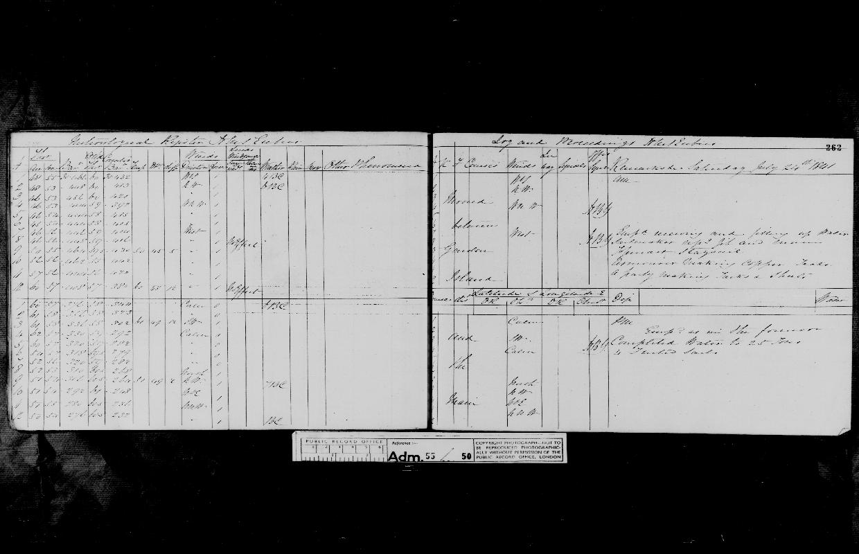 Image of page from logbook http://data.ceda.ac.uk/badc/corral/images/adm55_medium/log050/med_adm55_log050_page248.jpg