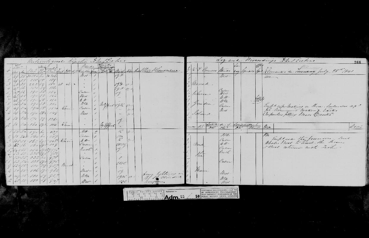 Image of page from logbook http://data.ceda.ac.uk/badc/corral/images/adm55_medium/log050/med_adm55_log050_page252.jpg