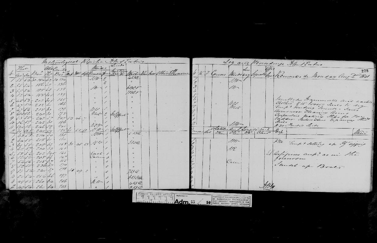 Image of page from logbook http://data.ceda.ac.uk/badc/corral/images/adm55_medium/log050/med_adm55_log050_page262.jpg