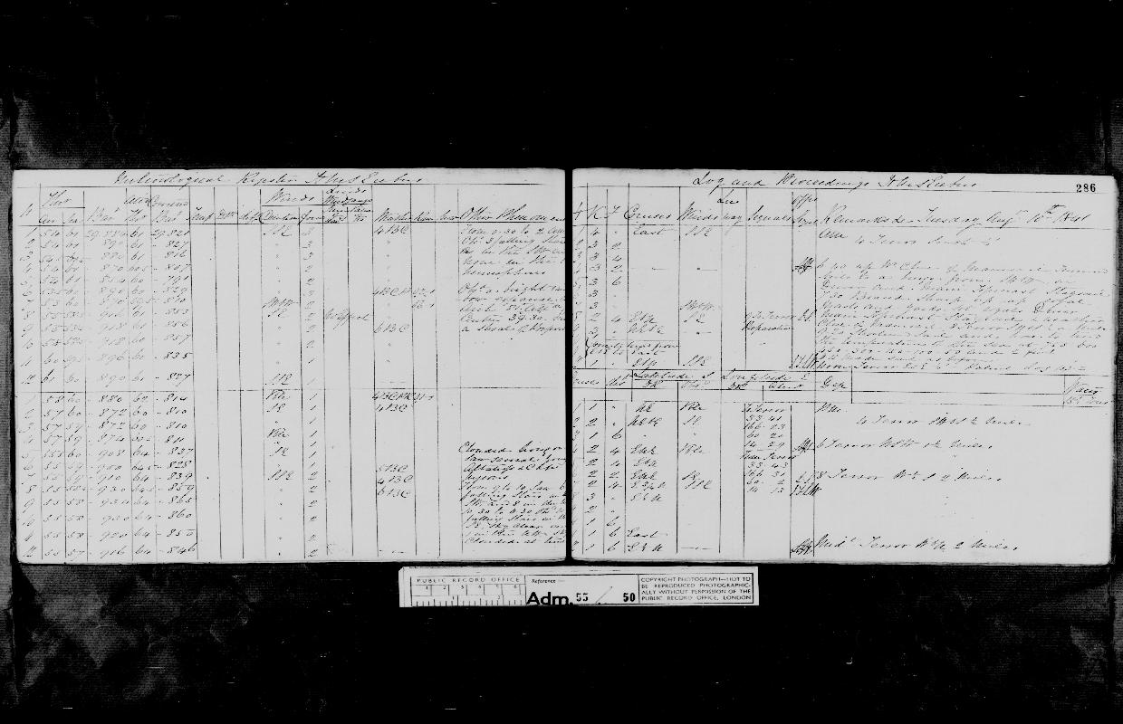 Image of page from logbook http://data.ceda.ac.uk/badc/corral/images/adm55_medium/log050/med_adm55_log050_page270.jpg